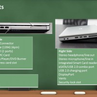 Diagram of Ports on HP 8460p